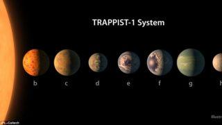 海外「たった39光年先?」地球型7惑星に生命の可能性。NASAの発表に外国人騒然!