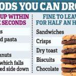 食べ物の「3秒ルール」はもう古い?30分ルール誕生に対する海外の反応!