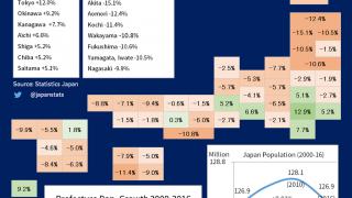 海外「京都の人口減少は外国人観光客が増えたから?」日本の人口減少に外国人興味津々!