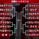 韓国「決勝T進出、全チーム決定!日本は16強までが限界だ!ベルギー頑張れ」の声